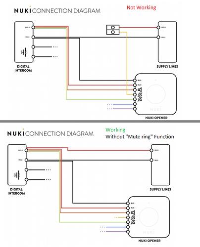 nuki-opener-install-plan-bticino-344912-classe_100_v16b-Config_Classe_100_v12e_video-before_after